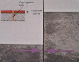 Если поверхность уже имеет свои структурные швы,они должны соблюдаться во время кладки плитки. Необходимо помнить, что максимальная площадь покрытия поверхности плиткой без разделительных швов - 50-70 м2, если речь идет о внутреннем помещении, и 25-35 м2, если речь идет о наружном оформлении
