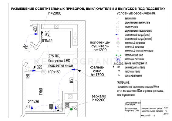 Схема размещения розеток, силовых выпусков, слаботочных устройств Схема привязки светильников План размещения...